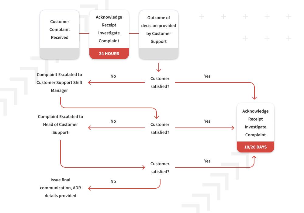 zulabet-kundenservice-erfahrungen-2021-online-casino